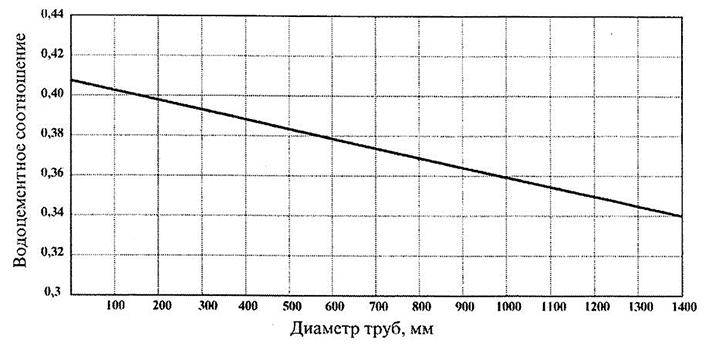 Рис. 5.36
